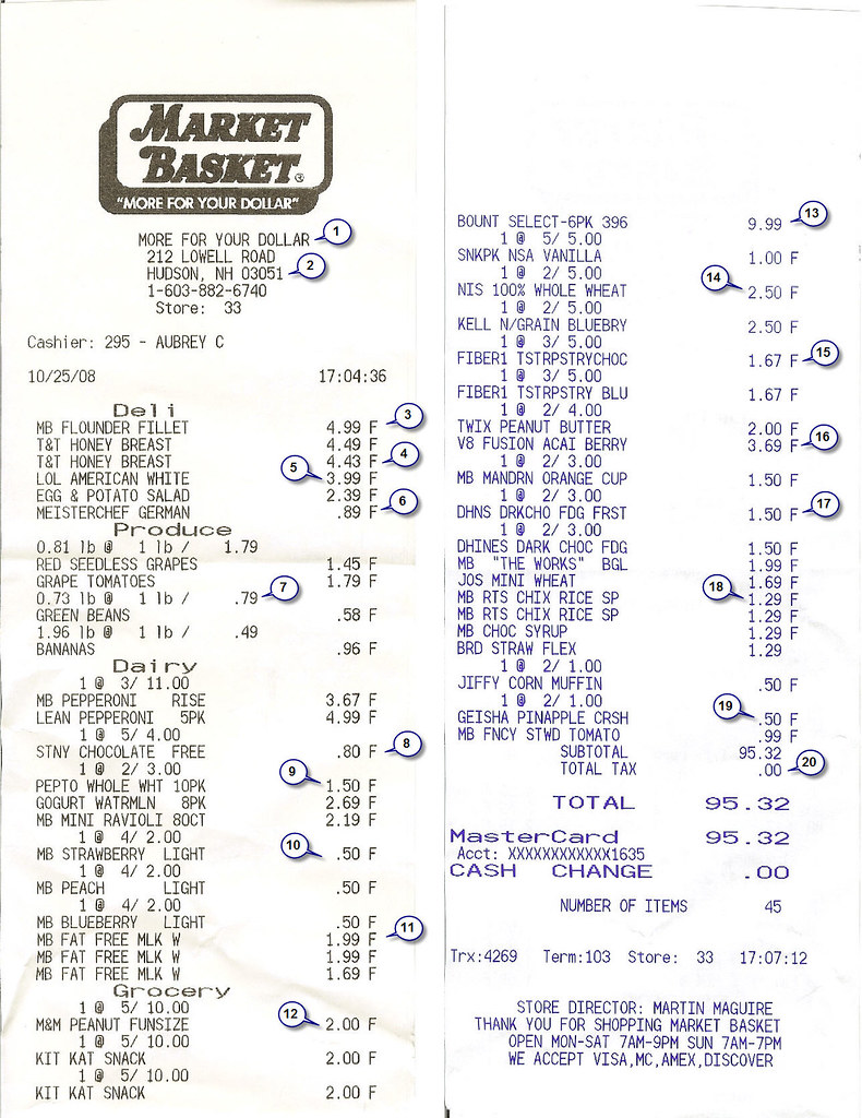 market basket receipt annotated