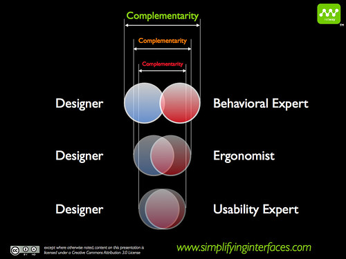 Experts complementary skills : complementarity