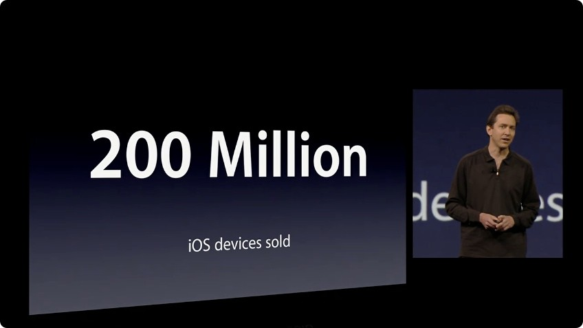 200m iOS devices sold
