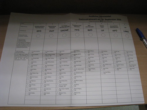 Mein Wahlzettel vorm Ausfüllen