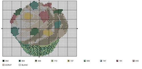 free cupcake cross stitch chart