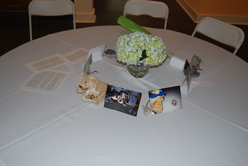 Pets table