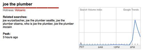 Joe The Plumber - Volcanic!
