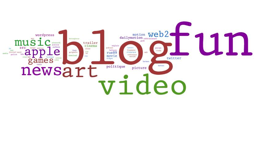 Wordle Cloud del.icio.us