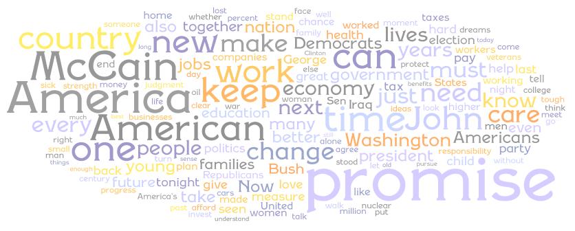 Obamawordcloud