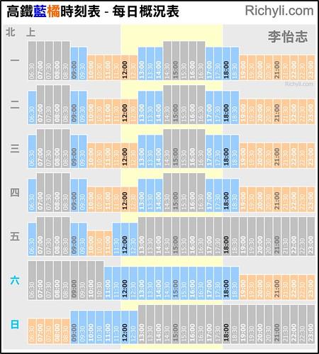 高鐵藍橘票價表2008-3