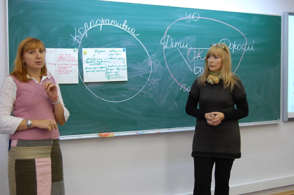 Презентация результатов