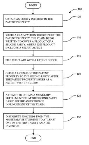 halliburton patent