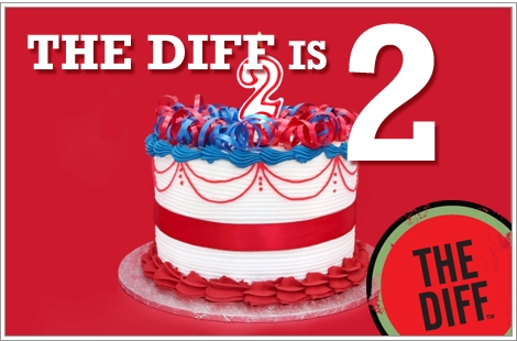 The Quicken Loans DIFF blog is 2 years old!