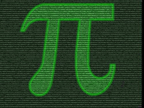 The Most Awesome High Res Pi