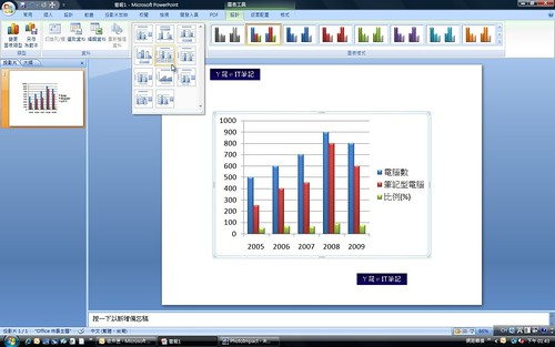 PP_Graph-15