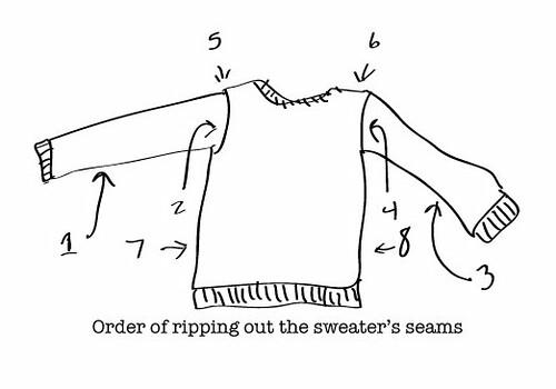 sweaterrecycle01