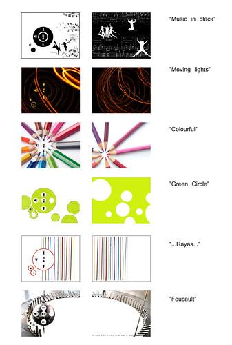 Diseños presentados por Ailec ¡