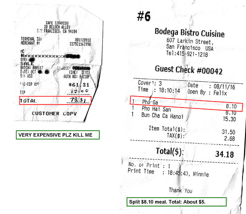Ramit's dinner receipts