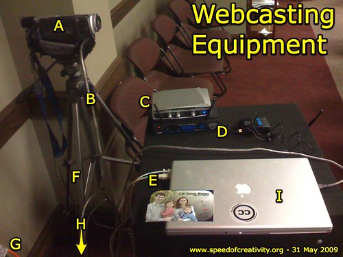 Webcasting Equipment