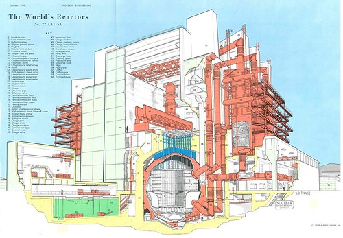 The World's Reactors, No. 22, Latina, Italy. Wall chart insert, Nuclear Engineering, October 1959
