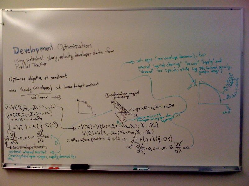 The basic mathematical framework