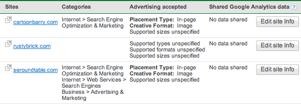 Google Ad Planner Publisher Center 3