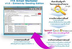 โปรแกรมส่งเมล์ (ค้นหาและส่งอีเมล์) ITX Email Marketer v1.0 - Extract-by Sending Edition