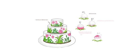Joleyn Cake1_bak
