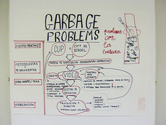 Diagrama Garbage Problems