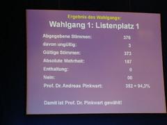 Ergebnis von Andreas Pinkwart