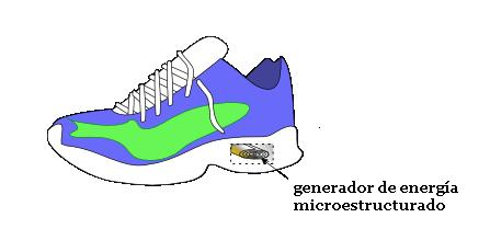 zapato piezoelectrico