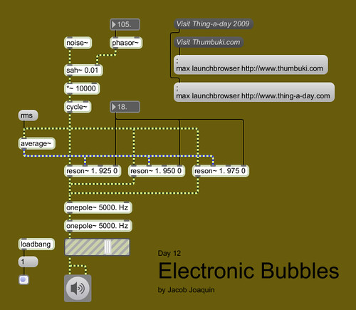Electronic Bubbles