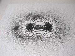 Magnetic Fields - 13