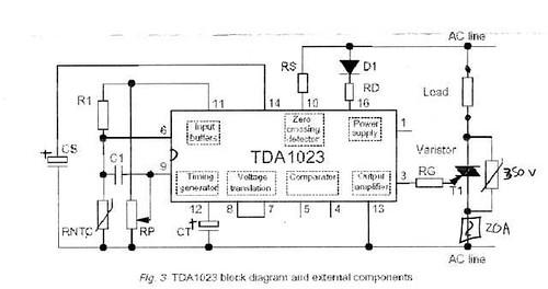 analog/electronic thermostat