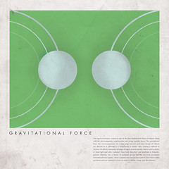 FOUR FUNDAMENTAL FORCES: Gravitational Force (Jason Permenter) Tags: poster design force science gravity physics gravitation particlephysics graviationalforce jasonpermenterdesign fundamentalforce