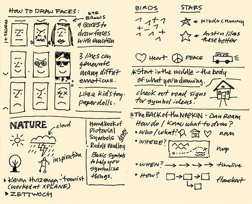 VizNotes 101 Sketchnotes: 03-04