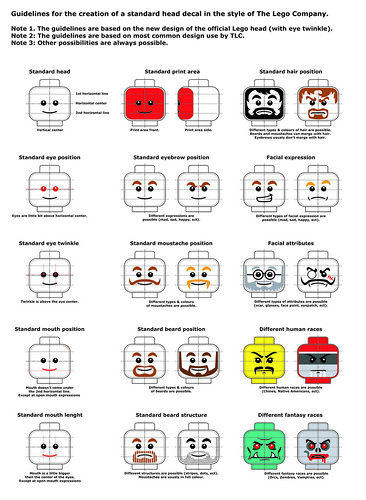 Lego head decal guidelines