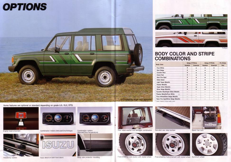 Planetisuzoo Isuzu Suv Club View Topic 1984 Short Wheel