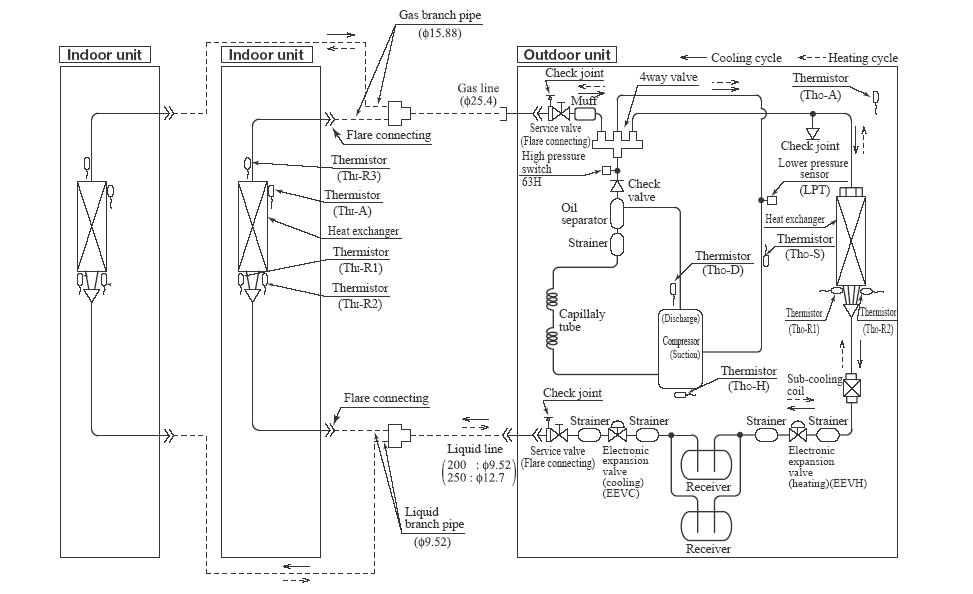 Wiring diagram ac split mitsubishi daikin inverter air conditioner wiring diagram ac split mitsubishi u0026 wiring diagram wiring diagram asfbconference2016 Image collections