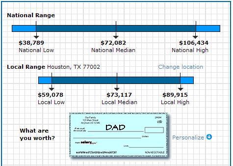 dad salary