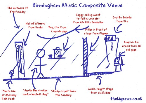 Birmingham Music Compostite Venue