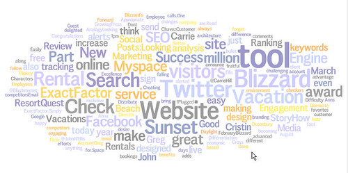 Keyword Cloud from Blog - February 25th