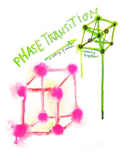 Crystallography2