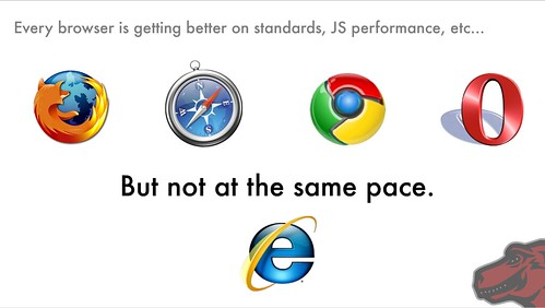 Every browser is getting better on standards, JS performance, etc... But not at the same pace.