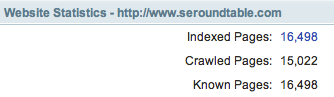 Search Engine Index Counts