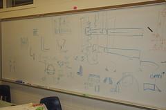 2008 Brainstorming