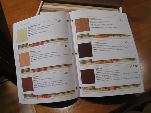 veneer guide free with 30pc hardwood sample kit from Woodworkers Source, a $25USD value
