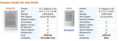 Kindle vs. DX