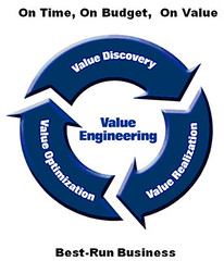 welcome_to_value