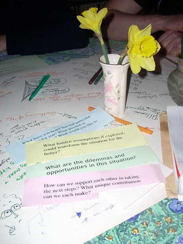 East Anglian Transition gathering March 2009 - World Cafe and questions