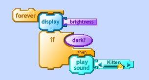 A little debug output: display brightness