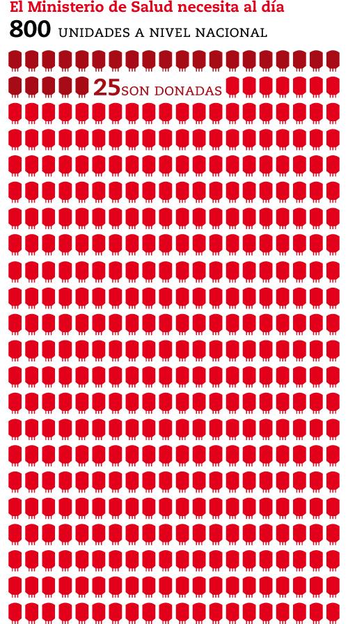 01_donacion-sangre_c