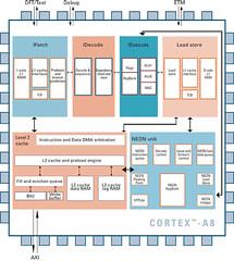 3337838150 a7a91700b7 m Microsoft erwirbt ARM Lizenz   Bald eigene CPUs?