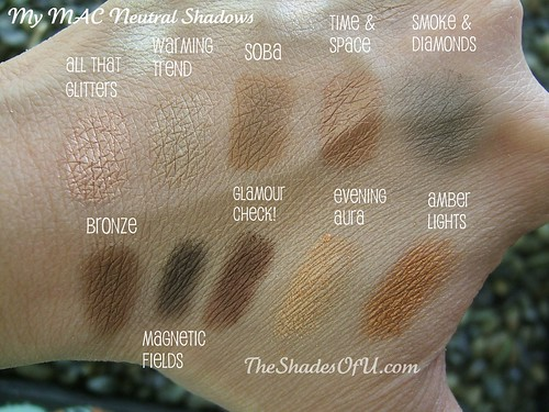 mac neutral eyeshadow palette. My MAC Neutral Eye Shadow Swatches